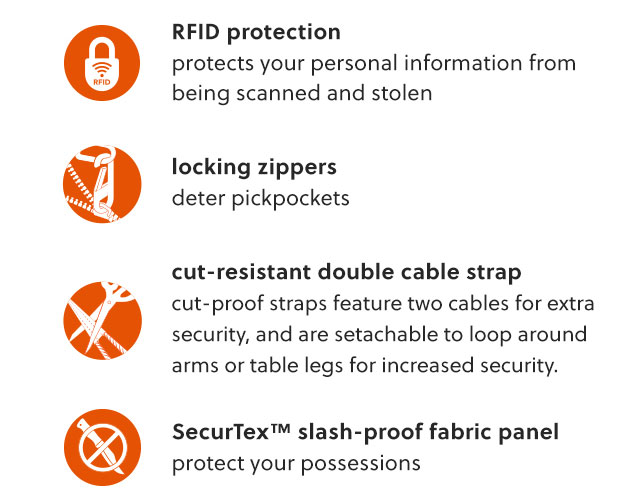 RFID protection locking zippers cut resistant double cable strap slash proof fabric